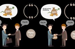 Hiểu về phái sinh một cách đơn giản nhất. (Phần 1)