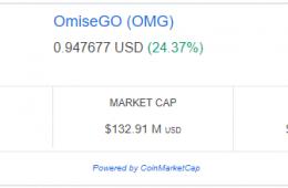 Coinbase list  OmiseGo, Giá OMG tăng 30%